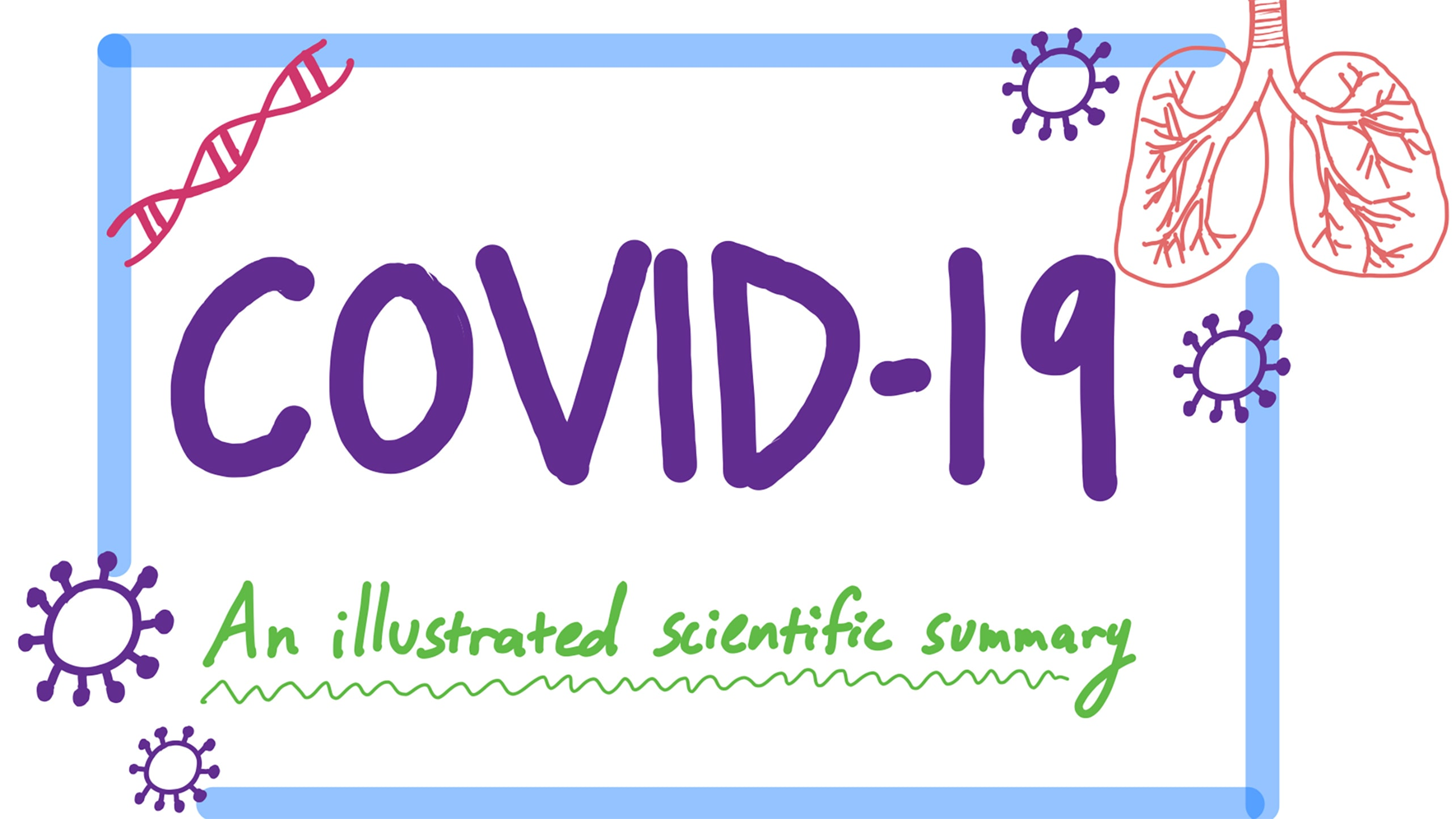 Covid-19- An Illustrated Scientific Summary