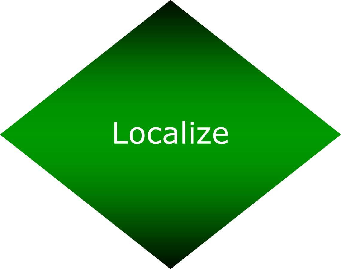 Localize Knowledge