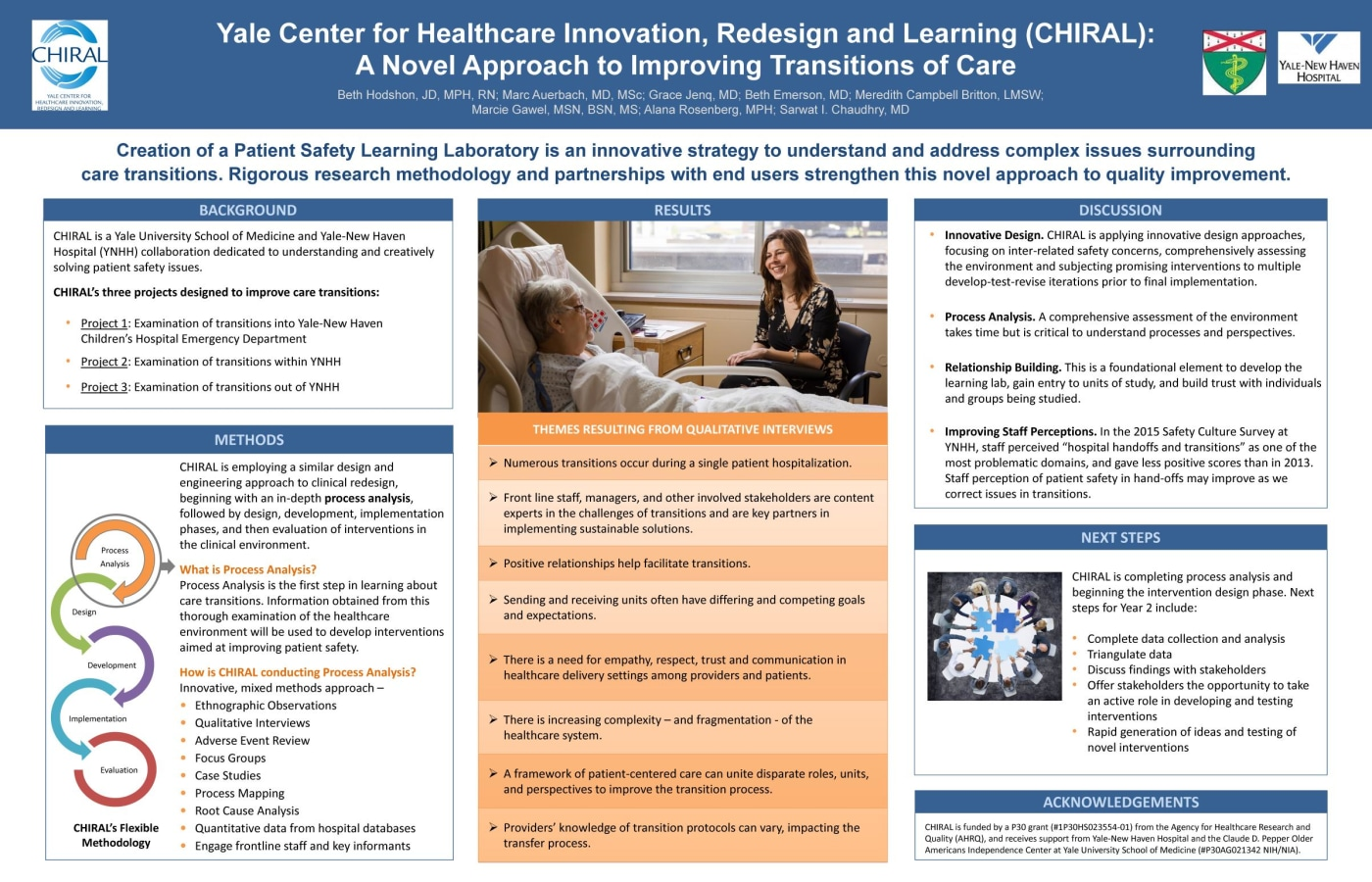 Yale Center for Healthcare Innovation, Redesign and Learning (CHIRAL): A Novel Approach to Improving Transitions of Care