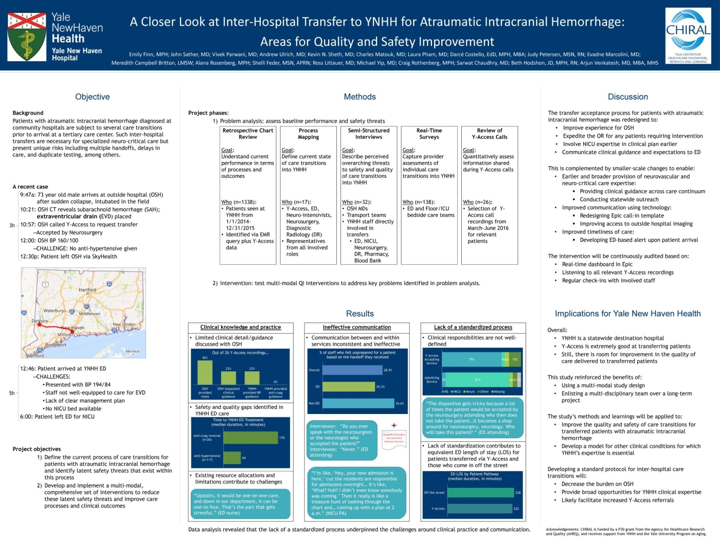 A Closer Look at Inter-Hospital Transfer to YNHH For Atraumatic Intracranial Hemorrhage: Areas for Quality and Safety Improvement