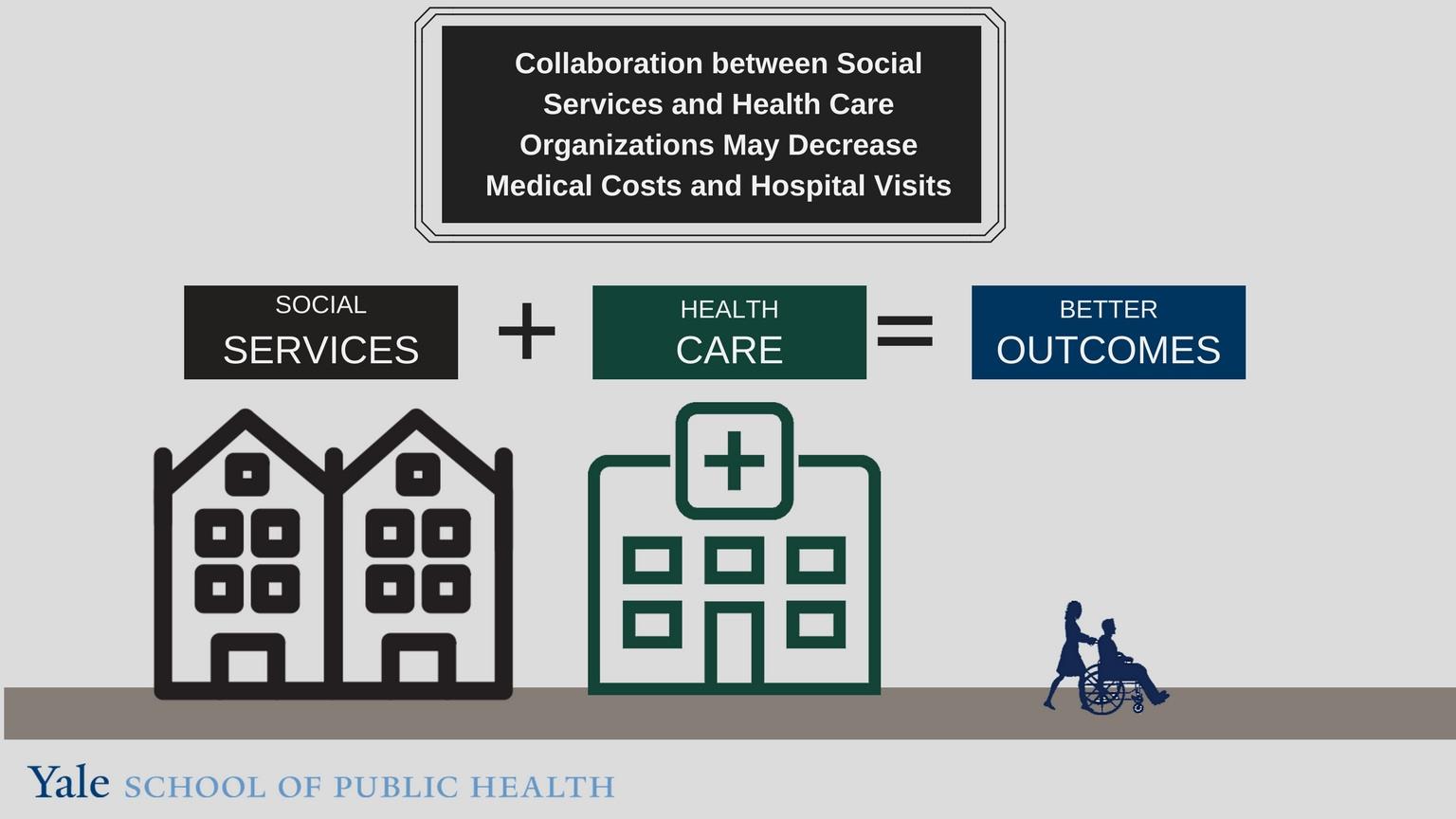 Integrating social services with health care may improve health outcomes