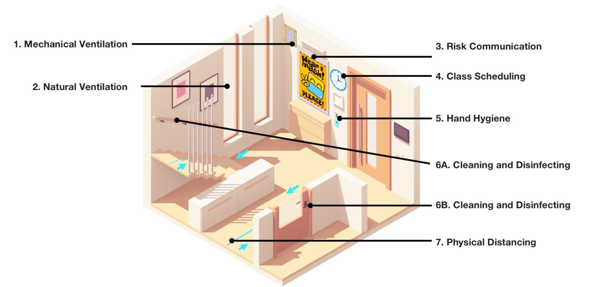 Diagram: Hallways and Stairwells.