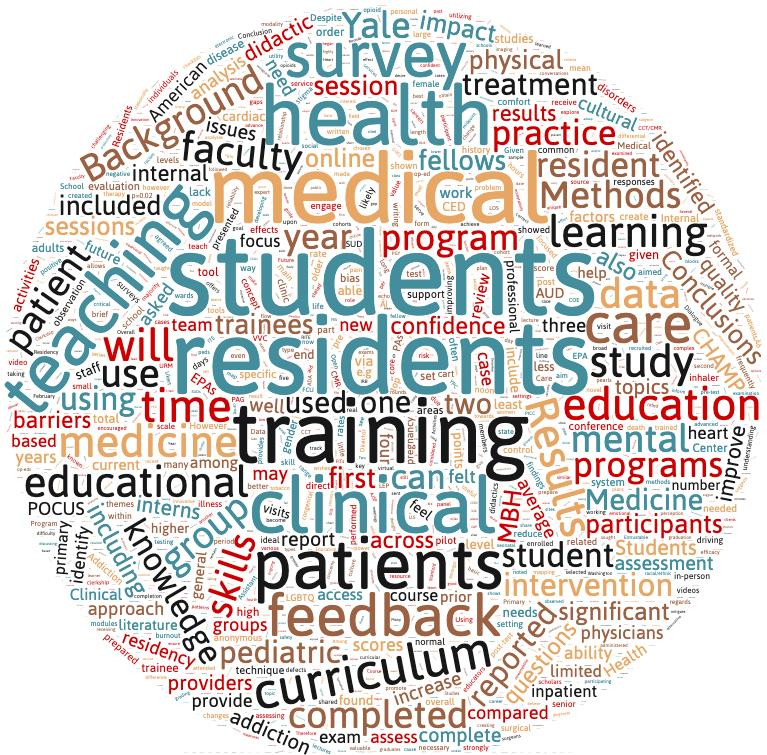 Word cloud generated from text of 2020 submitted poster and oral presentation abstracts
