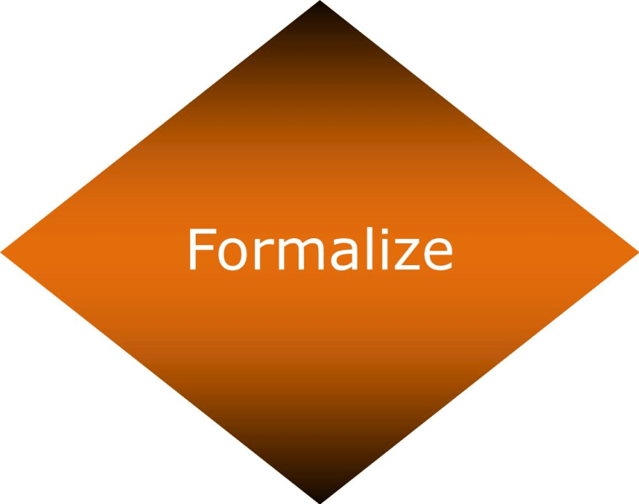 Formalize Knowledge