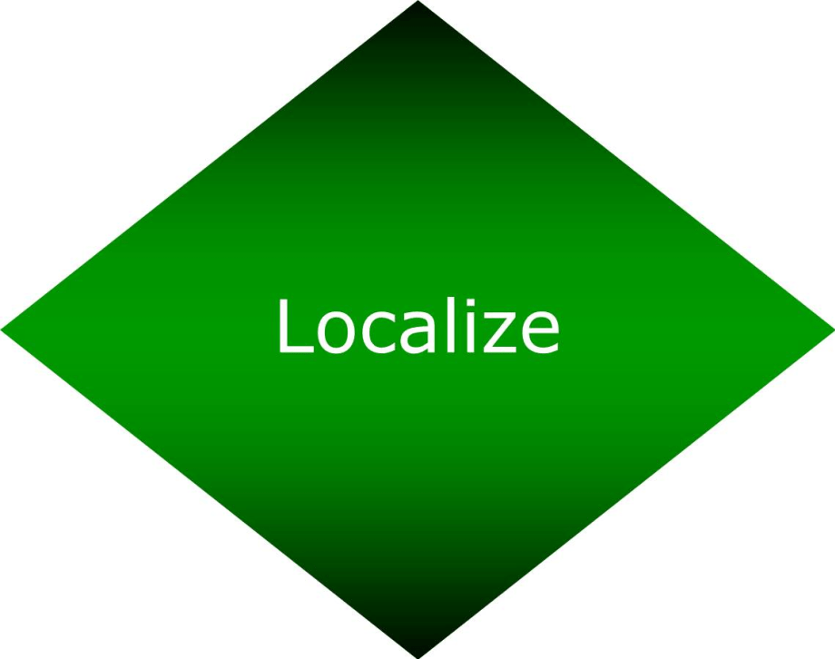 Localize Knowledge